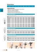 Produktkatalog 2013 Lyskilder - Osram - Page 6