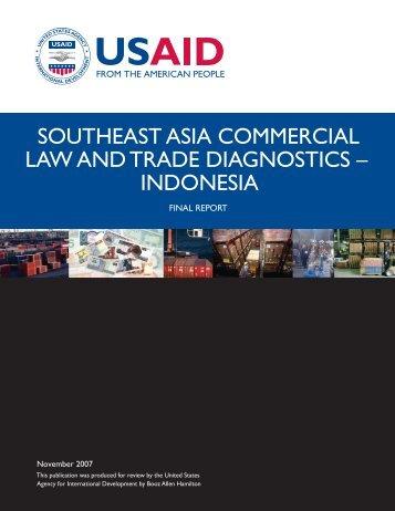 indonesia - Economic Growth