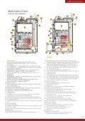 Gaselle Hi Tech Dual Fire - Titan Heating - Page 5