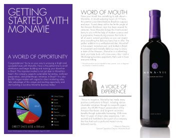 GETTING STARTED WITH MONAVIE