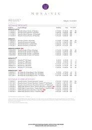 PREISLISTE_PRICELIST AUSTRIA 16052012 - MonaVie