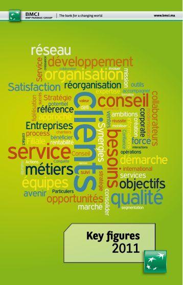 Key figures - BNP Paribas