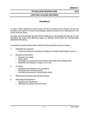 Annexe C.pdf