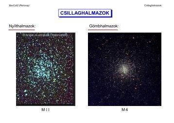 Csillaghalmazok. A Tejútrendszer vidékei