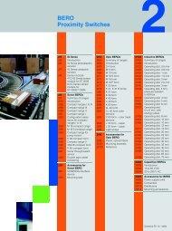 BERO Proximity Switches