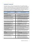 Diagnostic Checklist - Page 3