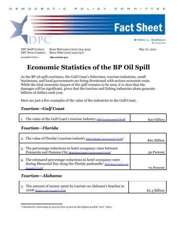 bp oil spill essay