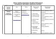 Adresy i telefony Organizacji i Ośrodków Mediacyjnych