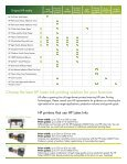 HP LateX Ink aPPLIcatIonS - Page 6