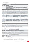 ordentliche mitgliederversammlung fachlehrgänge im bereich - Seite 7