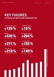 Management Report - Online Annual Report 2010 - Deutsche ...