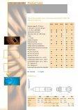 Pressure Transmitter - Hydroenergo - Page 3