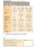 Pressure Transmitter - Hydroenergo - Page 4