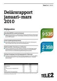 Delårsrapport januari-mars 2010 - Tele2