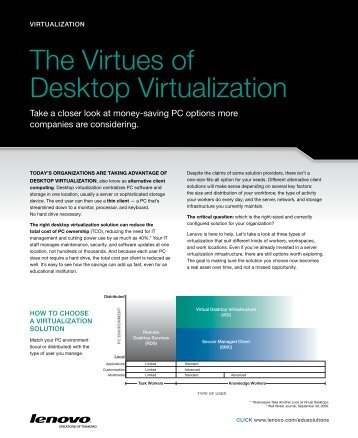 The Virtues of Desktop Virtualization - Lenovo | US