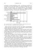 oznaczanie z˙elaza, niklu, kadmu i ołowiu w niekto´rych ros´linach ... - Page 4