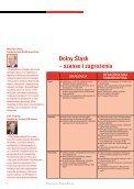 REGIONALNE FORUM BIZNESU - p.wnp.pl - Page 6