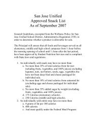 San Jose Unified Approved Snack List As of September 2007