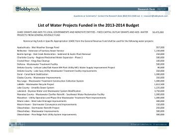 List of Water Projects Funded in the 2013-2014 Budget