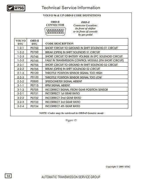 14 Technical Service Info
