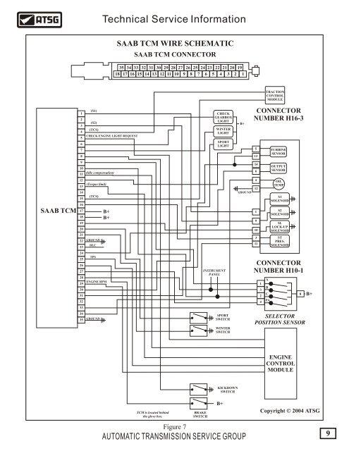 Saab Wiring Schematic