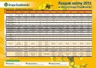 Rzepak ozimy 2012 - Osadkowski SA