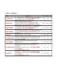 MANUAL FOR DTC 9002 Styringen : - Fyrteknik - Page 3