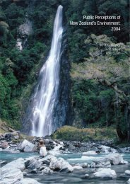 Public perceptions of New Zealand's environment: 2004 - Lincoln ...