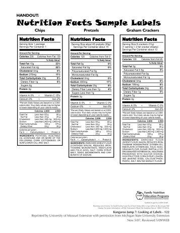 Nutrition Facts Comprehension Worksheet PDF