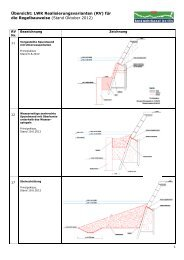 LWK Realisierungsvarianten 11 12 17 18 19 Übersicht 2910 2012