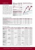 Carnegie WorldWide Long/Short Fund - Carnegie Asset Management - Page 4