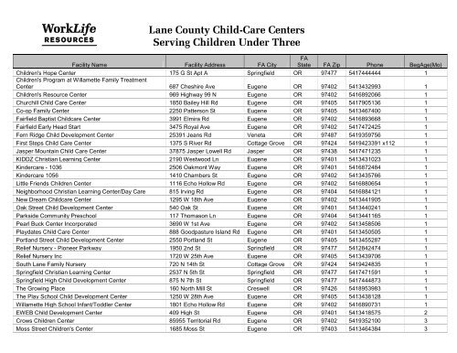 Child Care Centers in Eugene