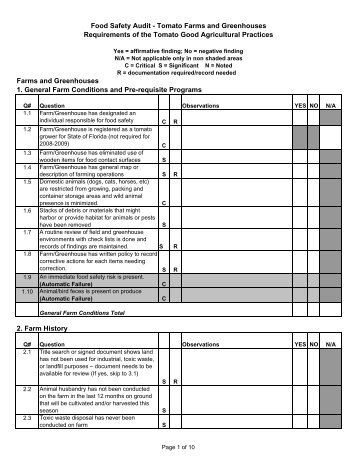 Tomato Metrics Audit - Greenhouse Checklist