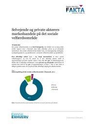 Selvejende og private aktørers markedsandele på ... - Dansk Erhverv
