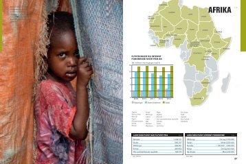 AFRIKA - Flyktninghjelpen