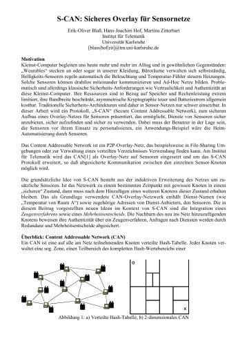 S-CAN: Sicheres Overlay für Sensornetze - Karlsruher Institut für ...