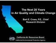 The Next 20 Years in Air Quality and Climate Change