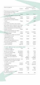 Conditions tarifaires - BNP Paribas - Page 4