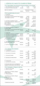 Conditions tarifaires - BNP Paribas - Page 7