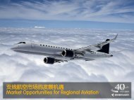 ???????????Market Opportunities for Regional Aviation