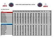 HONG KONG JUNIOR BASKETBALL LEAGUE U11 ... - DragonNet