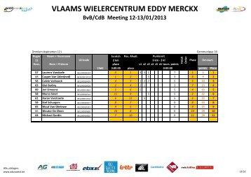 VLAAMS WIELERCENTRUM EDDY MERCKX - Uitslagen KBWB