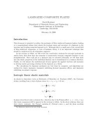 LAMINATED COMPOSITE PLATES - Apple