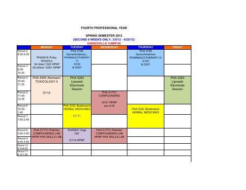 fourth professional year spring semester 2012