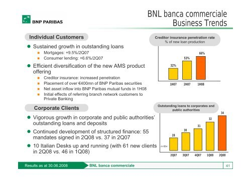 Cost of risk - BNP Paribas