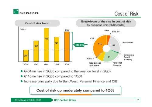 Cost of risk - BNP Paribas