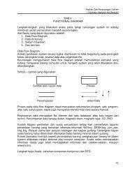 BAB 6 Functional Diagram - Blog Universitas Bina Darma