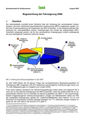 Begutachtung der Fahreignung 2006 - des Deutschen Hanf Verband