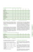 Deel 2: Activiteitenverslag - Mobistar - Page 3
