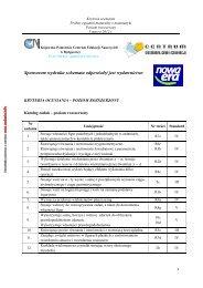 Sponsorem wydruku schematu odpowiedzi jest ... - Zadania.info